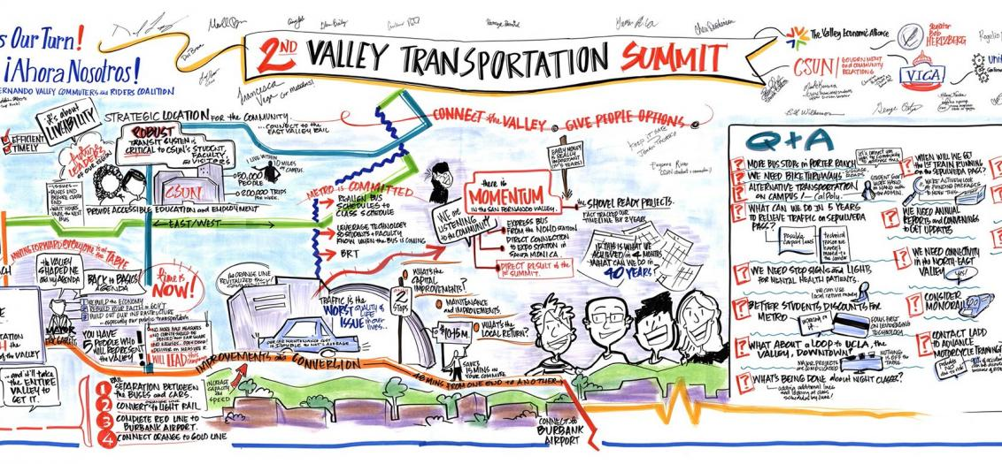 2nd Valley Transportation Summit